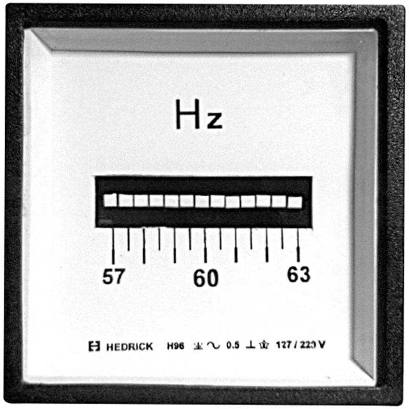 Frecuencímetros